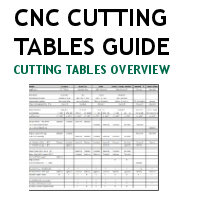 Cutting Tables Overview