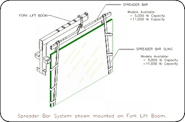 Spreader Bar System Diagram
